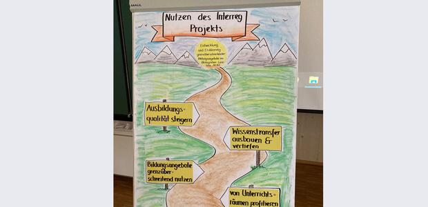 """INTERREG-Projekt """"Entwicklung und Etablierung grenzüberschreitender Bildungsangebote im ökologischen Landbau – kurz GÖL"""" bei Biogesprächen vorgestellt!"""